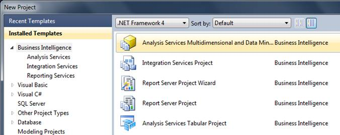 SQL Server Performance Creating A Financial Year Dimension
